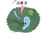 ツィス(広瀬正小説全集2)