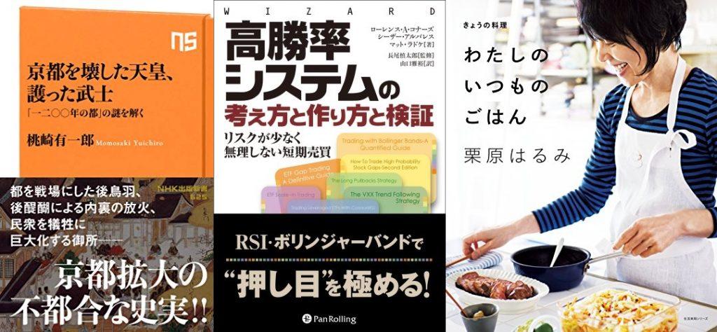 20201221_Kindle日替わりセール